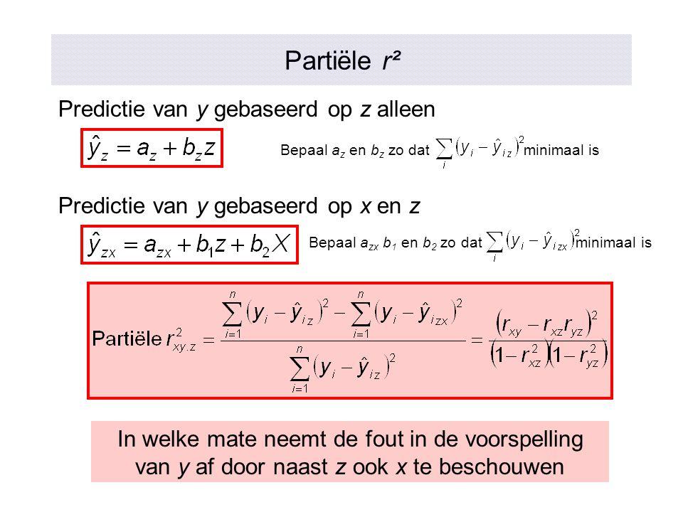 Partiële r² Predictie van y gebaseerd op z alleen
