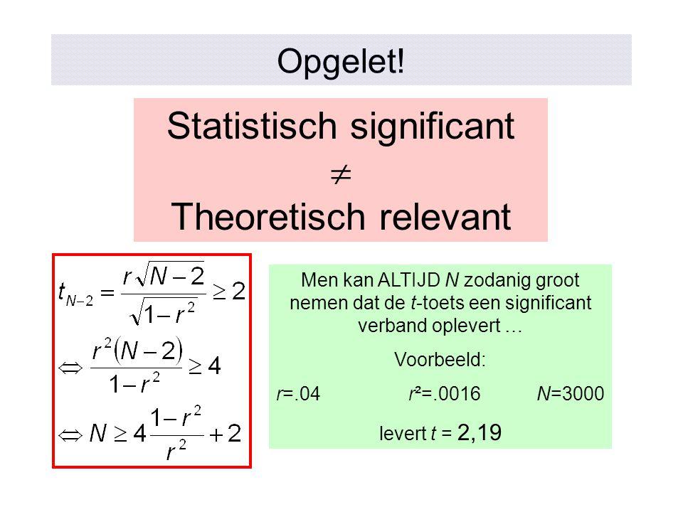 Statistisch significant  Theoretisch relevant