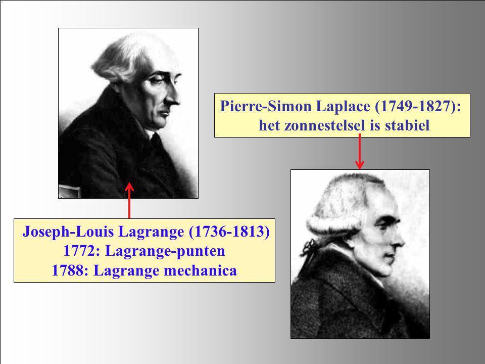 Pierre-Simon Laplace (1749-1827): het zonnestelsel is stabiel