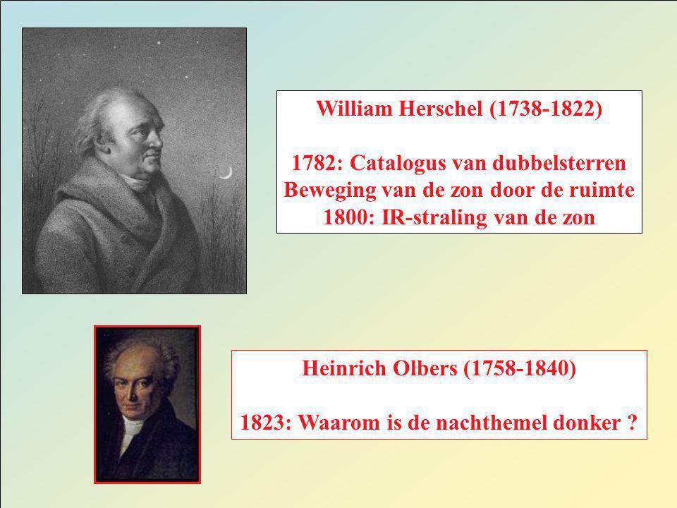1782: Catalogus van dubbelsterren Beweging van de zon door de ruimte