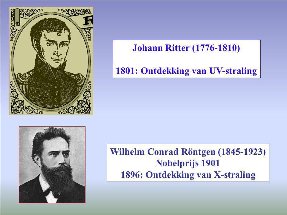1801: Ontdekking van UV-straling
