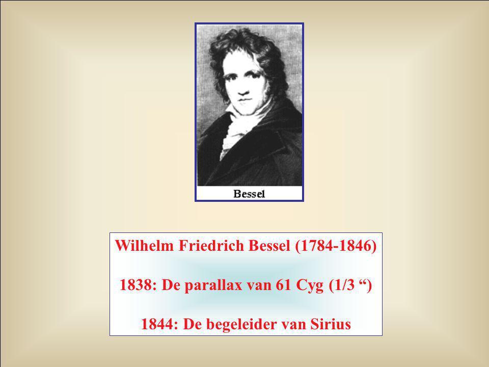 Wilhelm Friedrich Bessel (1784-1846)