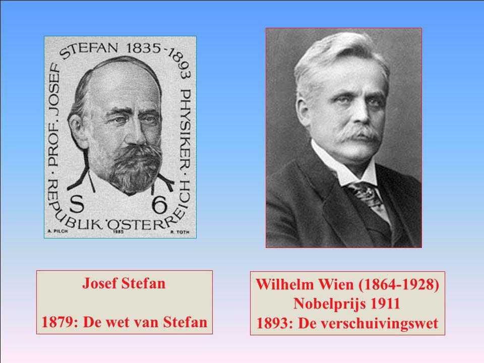 Josef Stefan 1879: De wet van Stefan. Wilhelm Wien (1864-1928) Nobelprijs 1911.