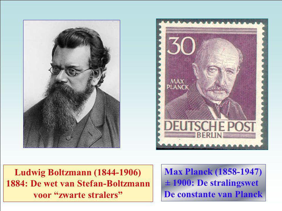 1884: De wet van Stefan-Boltzmann voor zwarte stralers