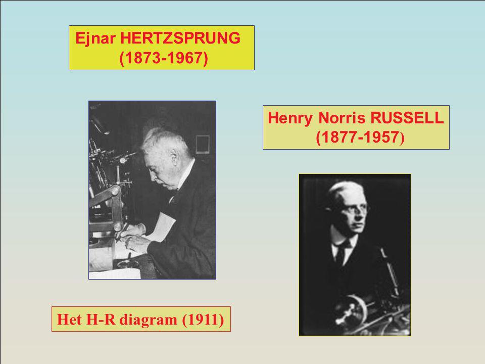 Ejnar HERTZSPRUNG (1873-1967) Henry Norris RUSSELL (1877-1957) Het H-R diagram (1911)