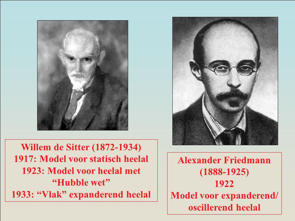 1917: Model voor statisch heelal 1923: Model voor heelal met