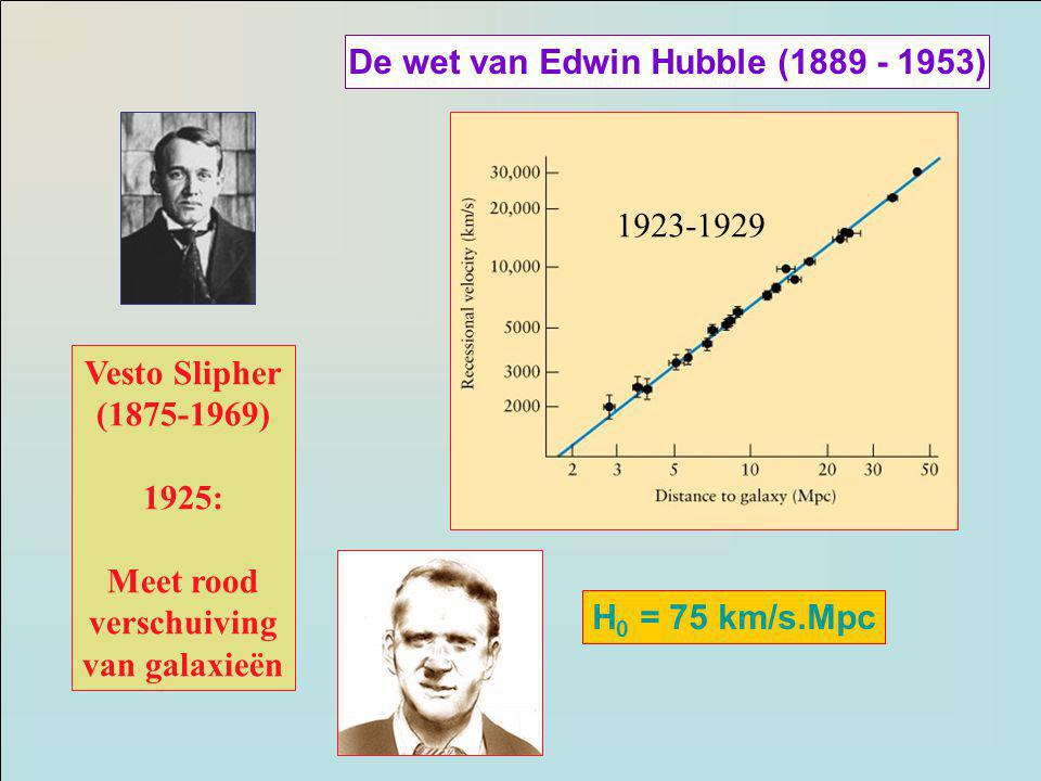 De wet van Edwin Hubble (1889 - 1953)