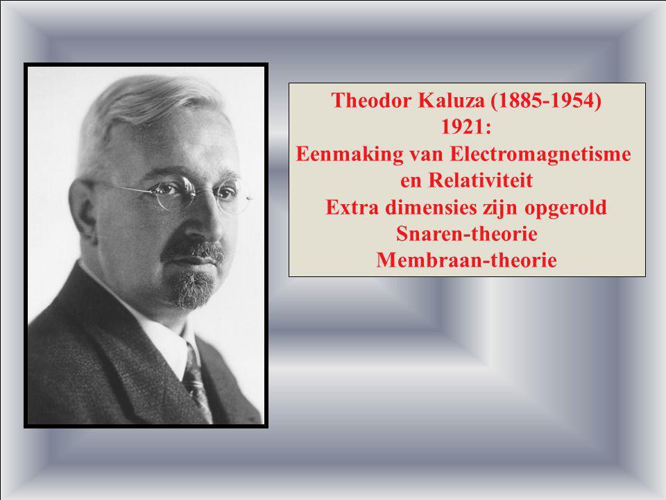 Eenmaking van Electromagnetisme Extra dimensies zijn opgerold