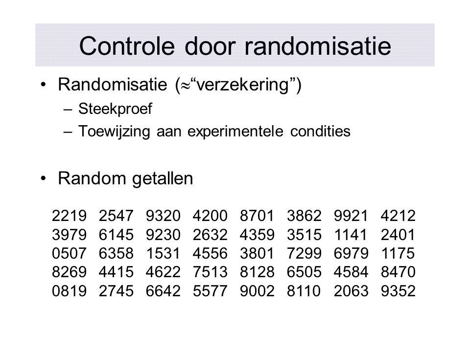 Controle door randomisatie