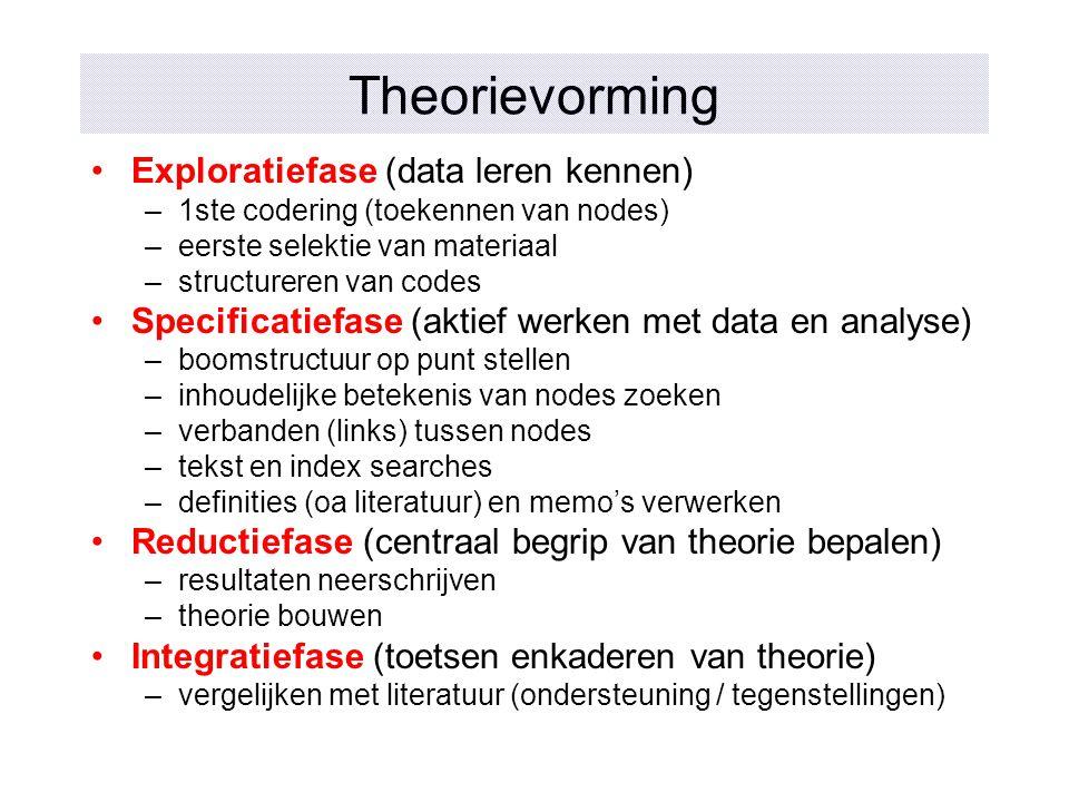 Theorievorming Exploratiefase (data leren kennen)