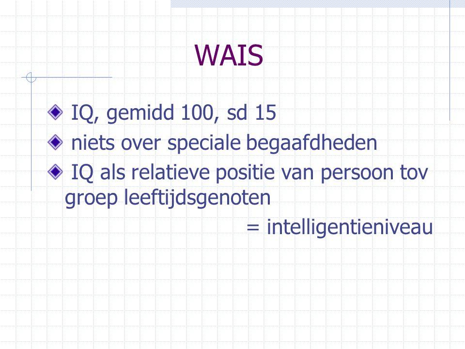 WAIS IQ, gemidd 100, sd 15 niets over speciale begaafdheden
