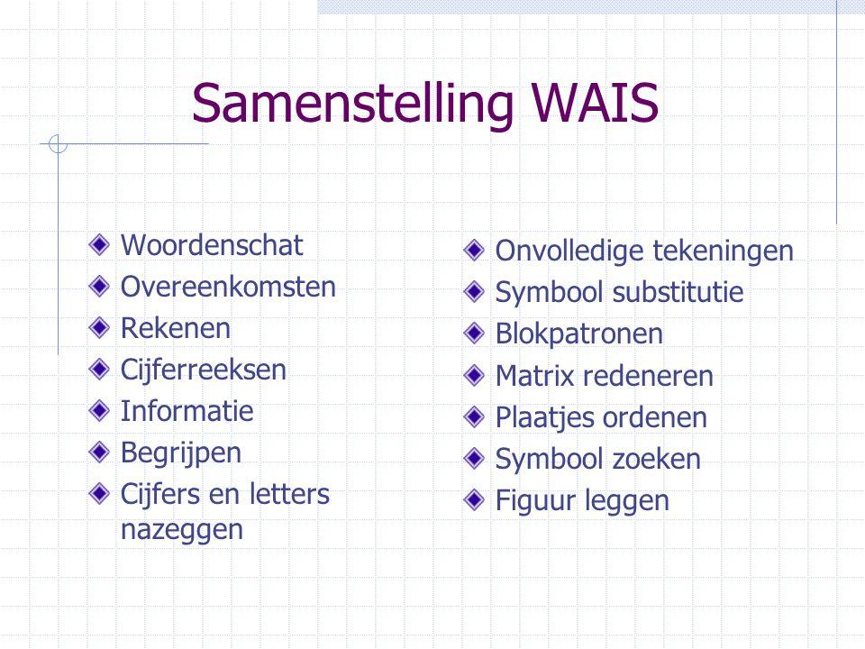 Samenstelling WAIS Woordenschat Onvolledige tekeningen Overeenkomsten
