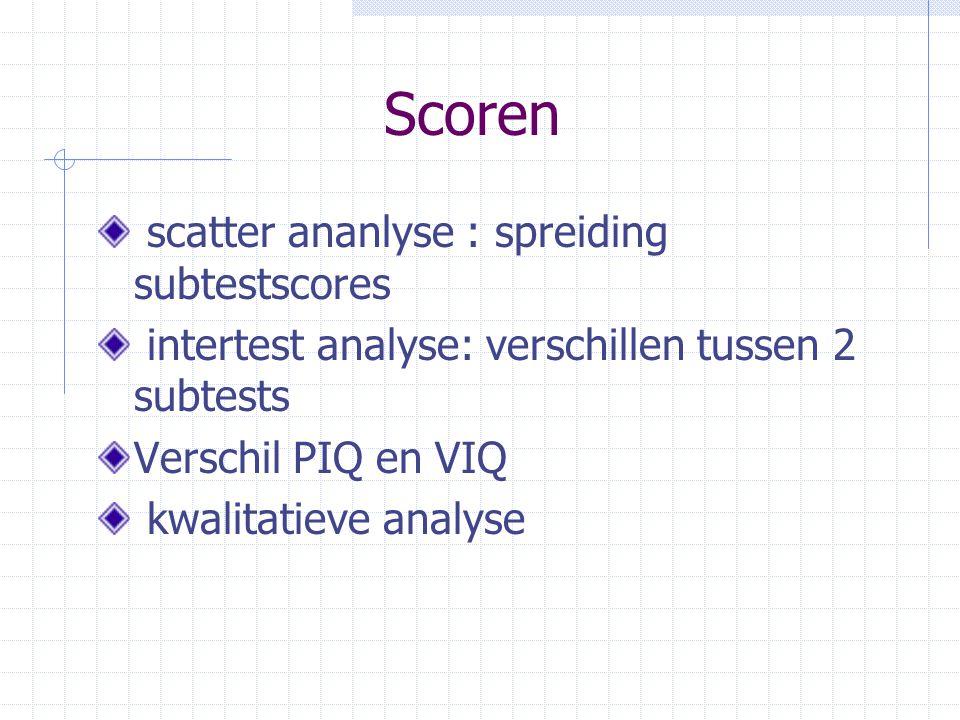 Scoren scatter ananlyse : spreiding subtestscores