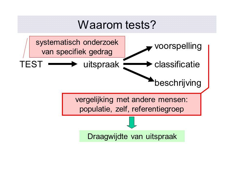 Waarom tests voorspelling classificatie beschrijving TEST uitspraak
