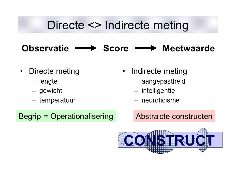 Directe <> Indirecte meting