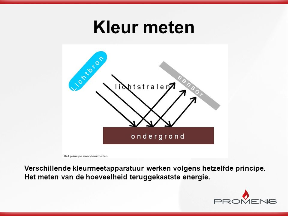 Kleur meten De werking van het principe van kleurmeten is als volgt: