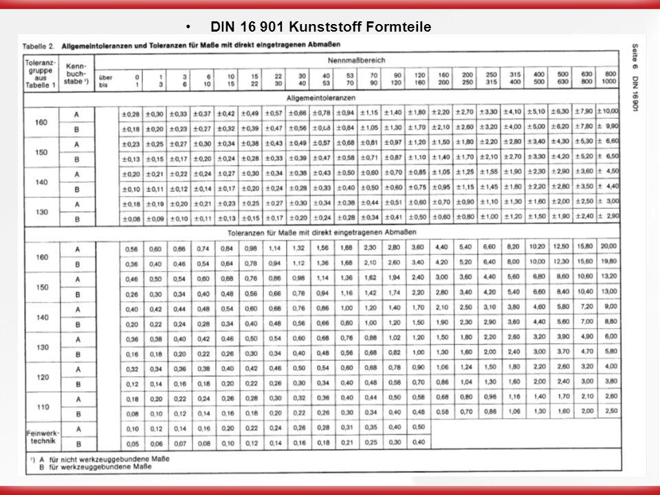 DIN 16 901 Kunststoff Formteile