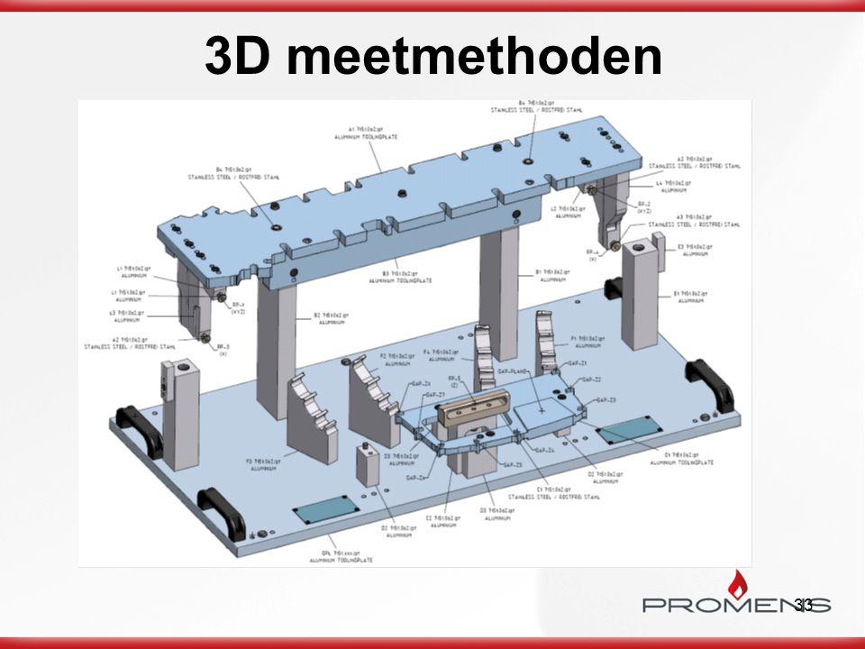 3D meetmethoden