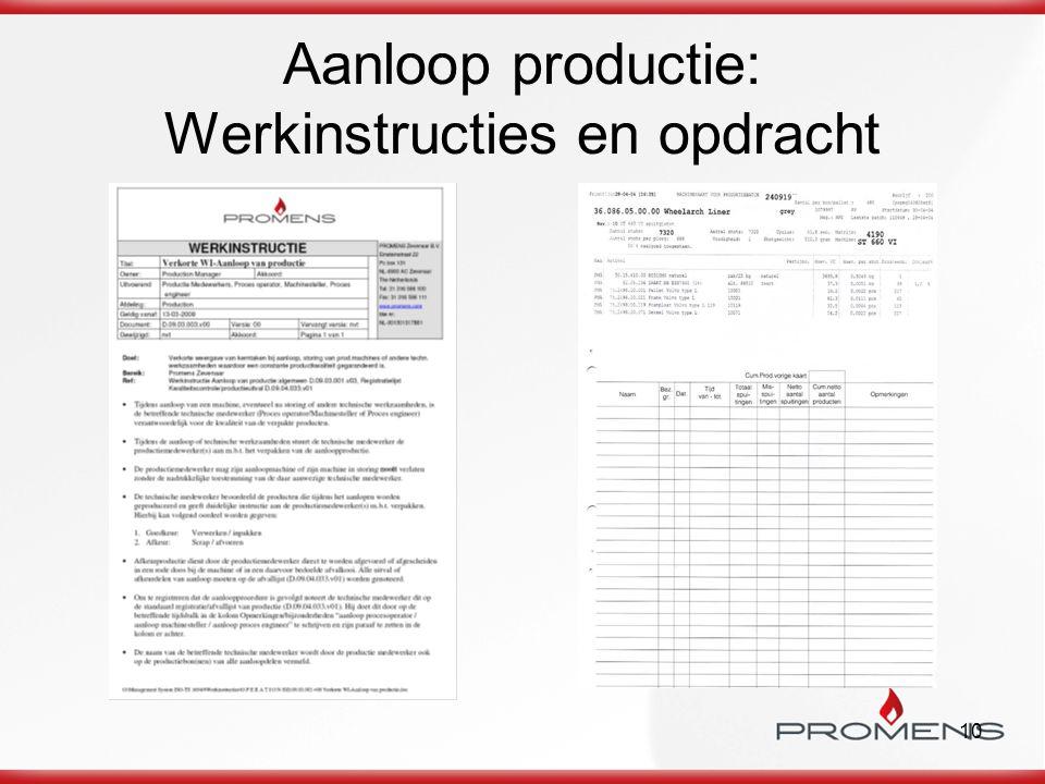 Aanloop productie: Werkinstructies en opdracht