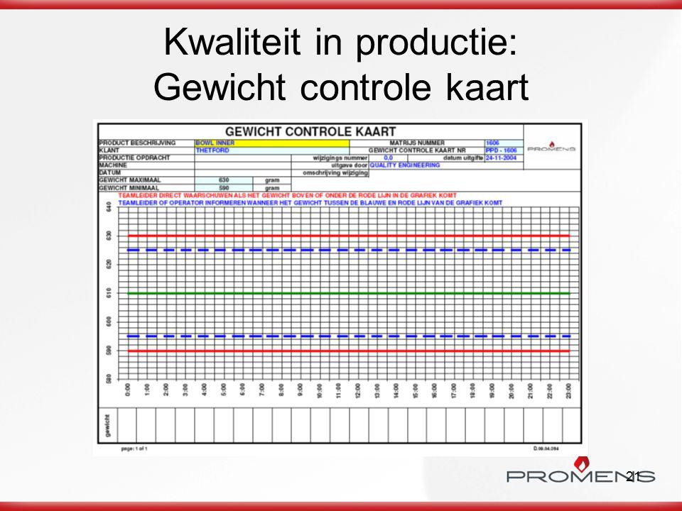 Kwaliteit in productie: Gewicht controle kaart