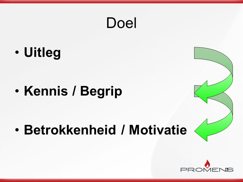Doel Uitleg Kennis / Begrip Betrokkenheid / Motivatie