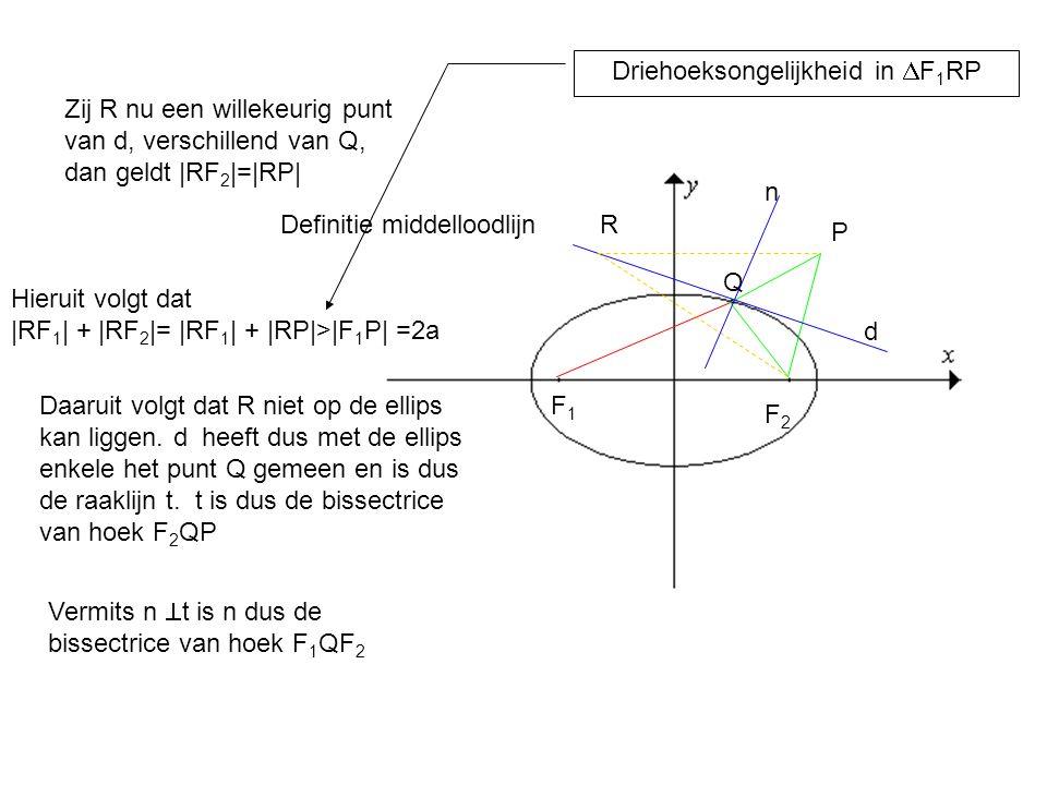 Driehoeksongelijkheid in F1RP