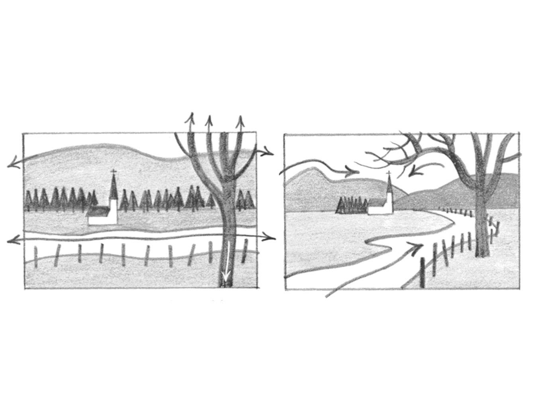wederom: links een onduidelijke compositie, rechts een duidelijke compositie.