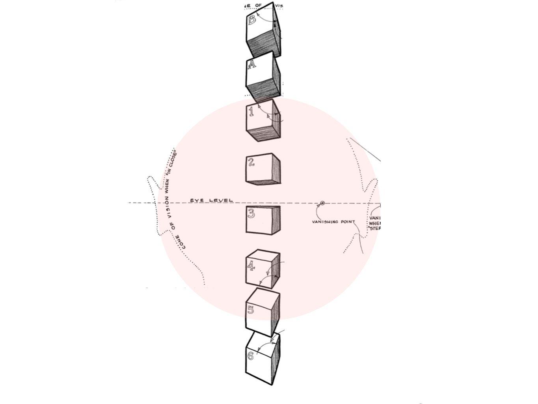 een voorbeeld van perspectivische vertekening buiten de cone of vision