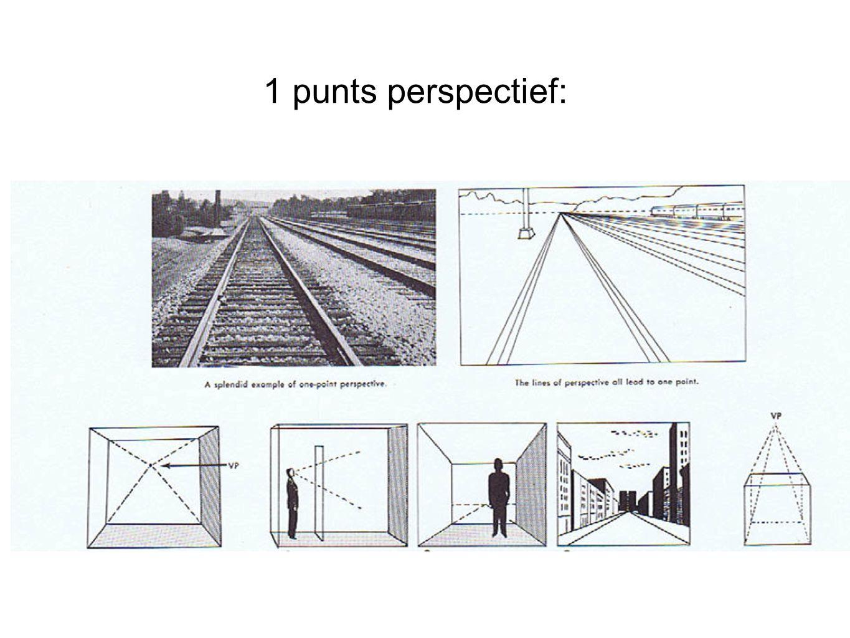 1 punts perspectief: