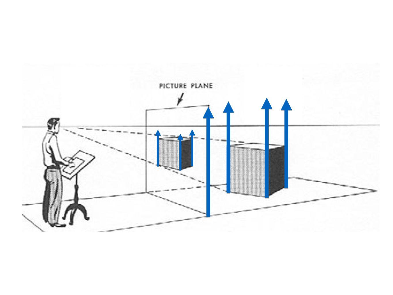 paralellen lijnen aan het tafereel blijven vertikaal