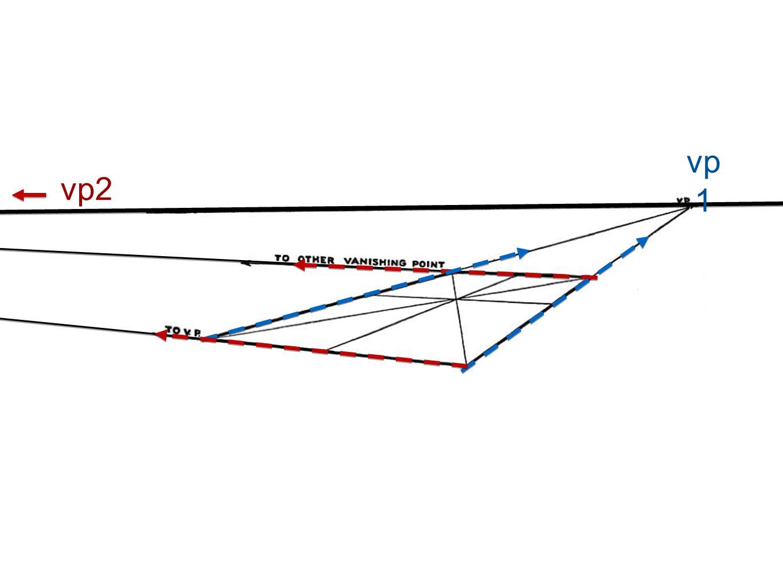 vp1 vp2 evenwijdige lijnen hebben hun eigen verdwijnpunt (vp1 & vp2)