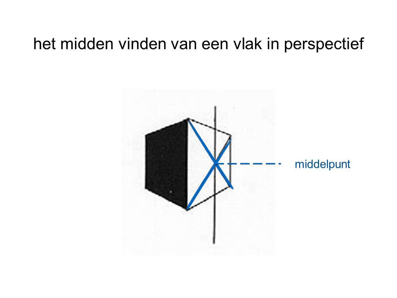 het midden vinden van een vlak in perspectief