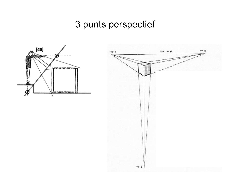 3 punts perspectief als de richting van een zijde niet paralel loopt met de richting van de picture plane, dan ontstaat een nieuw verdwijnpunt!