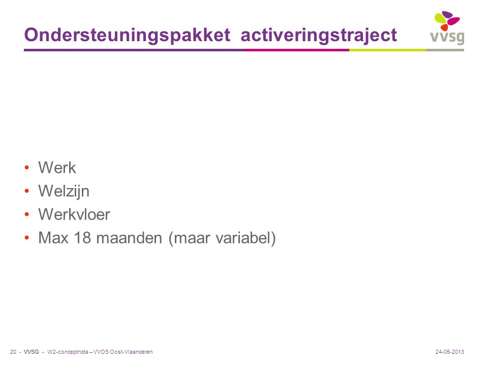 Ondersteuningspakket activeringstraject