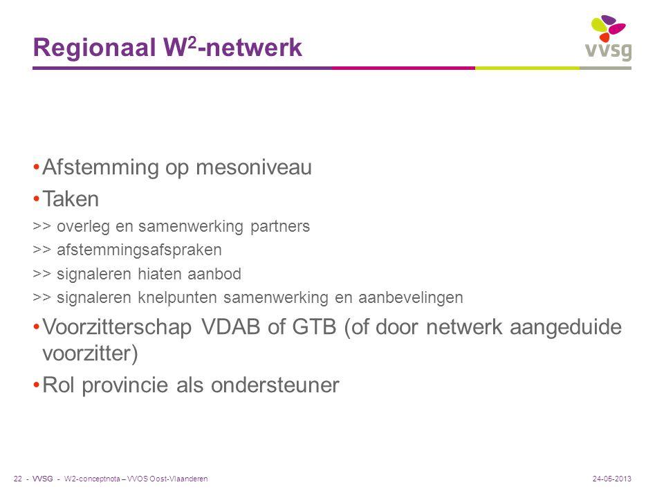 Regionaal W2-netwerk Afstemming op mesoniveau Taken