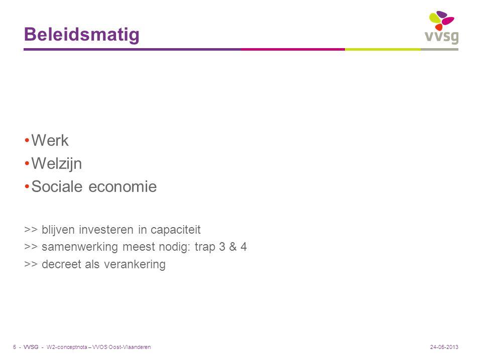 Beleidsmatig Werk Welzijn Sociale economie