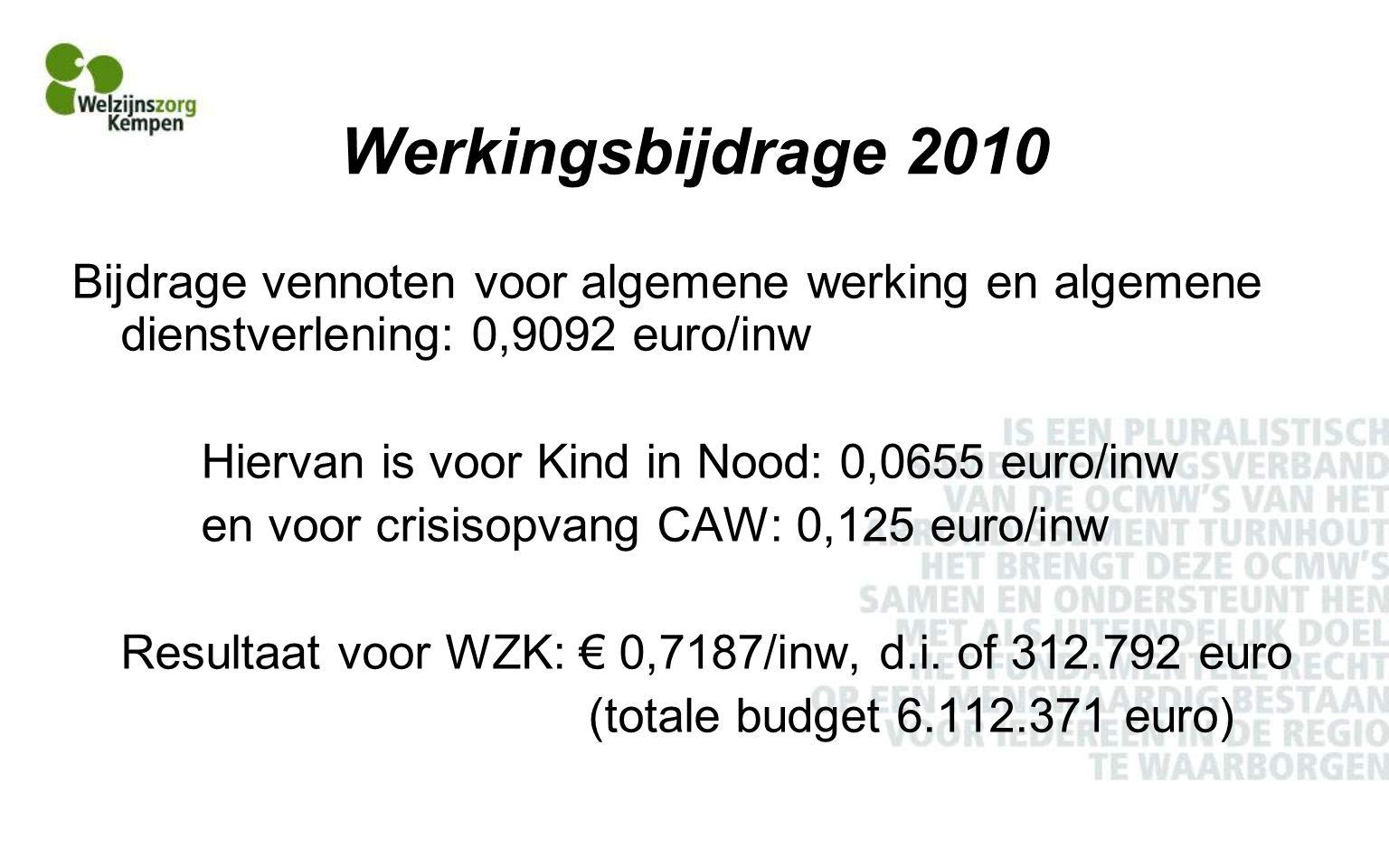 Werkingsbijdrage 2010 Bijdrage vennoten voor algemene werking en algemene dienstverlening: 0,9092 euro/inw.