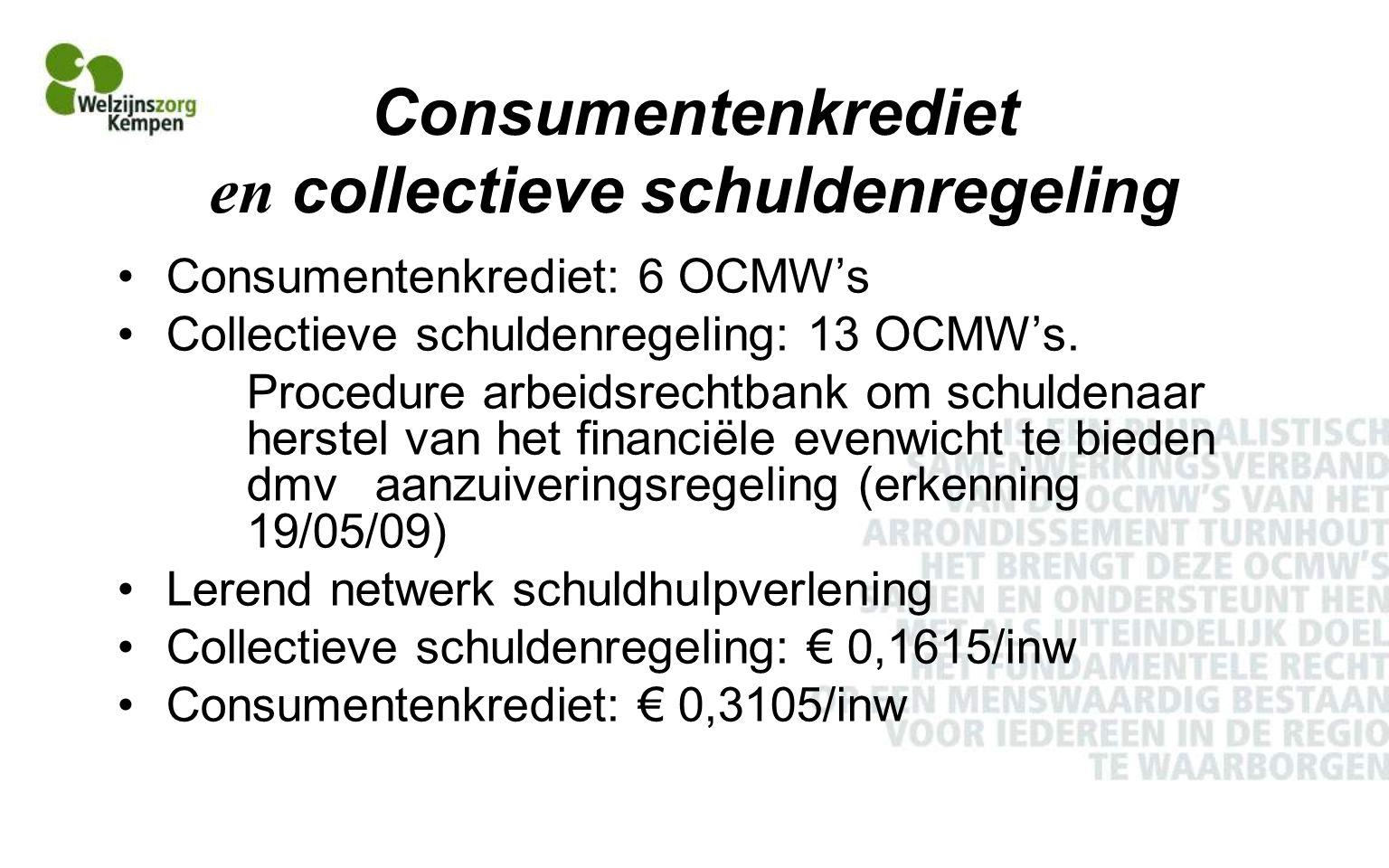 Consumentenkrediet en collectieve schuldenregeling