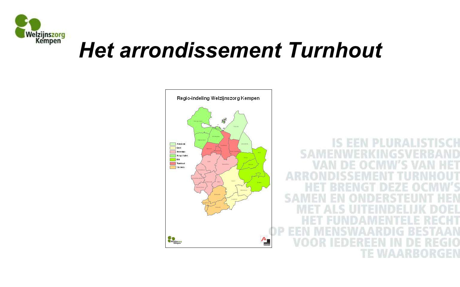Het arrondissement Turnhout