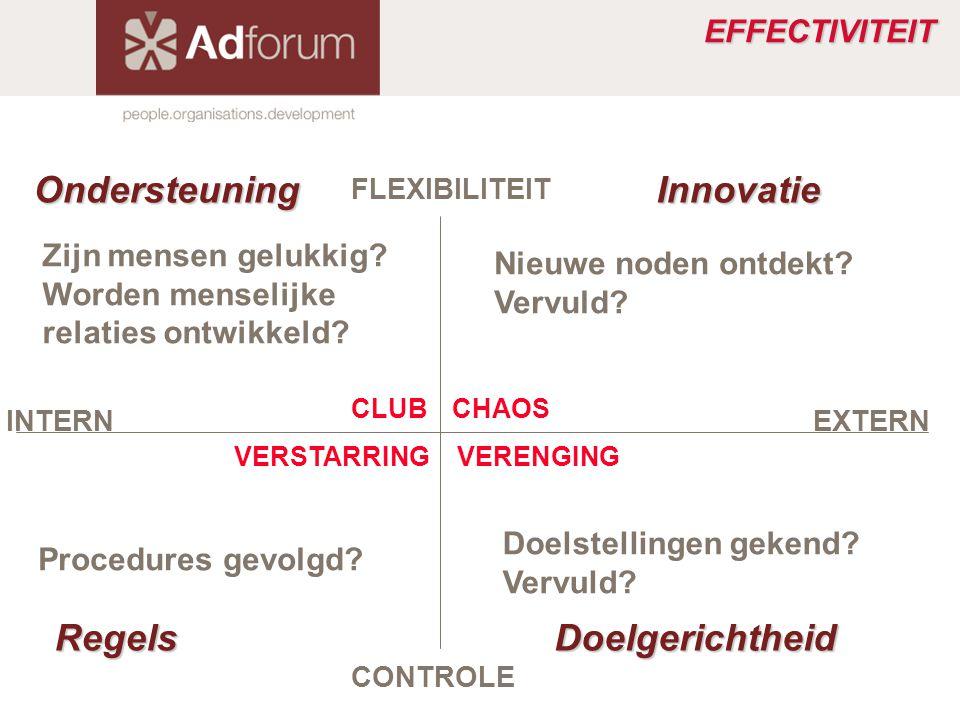 Ondersteuning Innovatie Regels Doelgerichtheid EFFECTIVITEIT