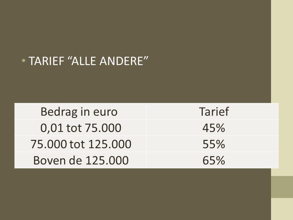 TARIEF ALLE ANDERE Bedrag in euro Tarief. 0,01 tot 75.000 45% 75.000 tot 125.000 55%