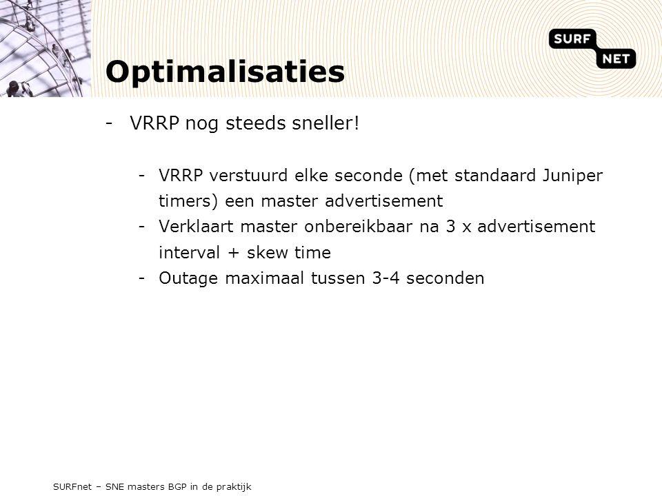 Optimalisaties VRRP nog steeds sneller!
