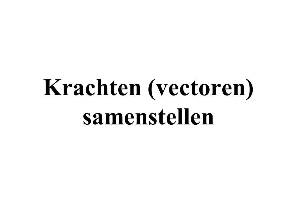 Krachten (vectoren) samenstellen