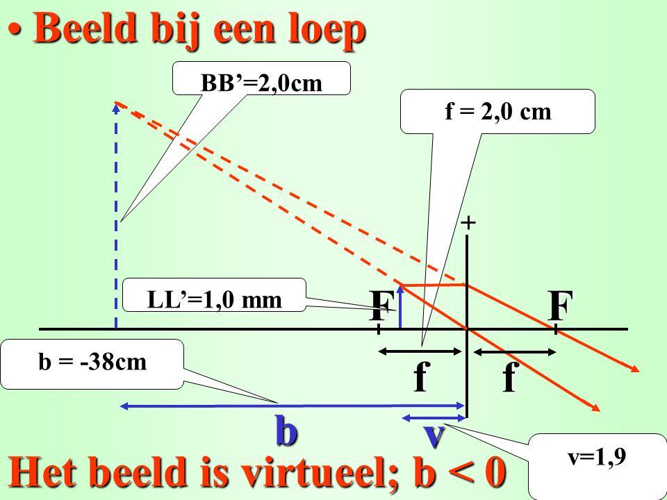 Het beeld is virtueel; b < 0 F
