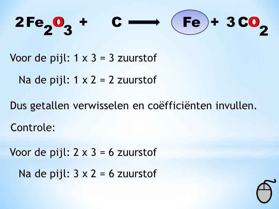 2 Fe O + C Fe + CO O 3 O 2 3 2 Voor de pijl: 1 x 3 = 3 zuurstof
