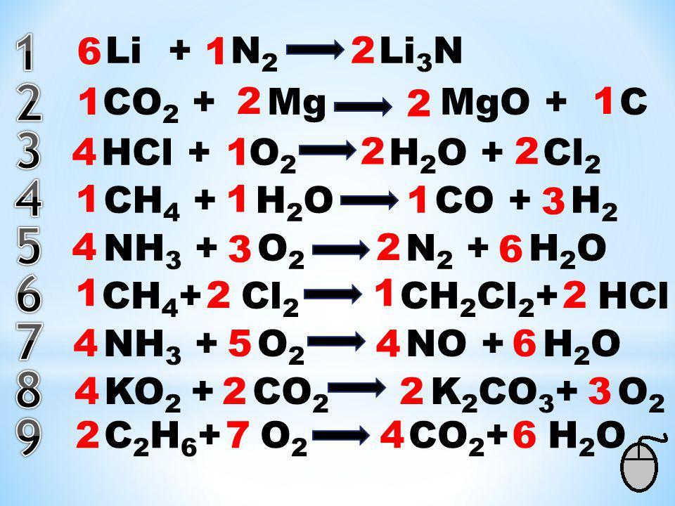 1 Li + N2 Li3N 6. 1. 2. 2. 1. CO2 + Mg MgO + C 2. 2. 1. 3. 4.