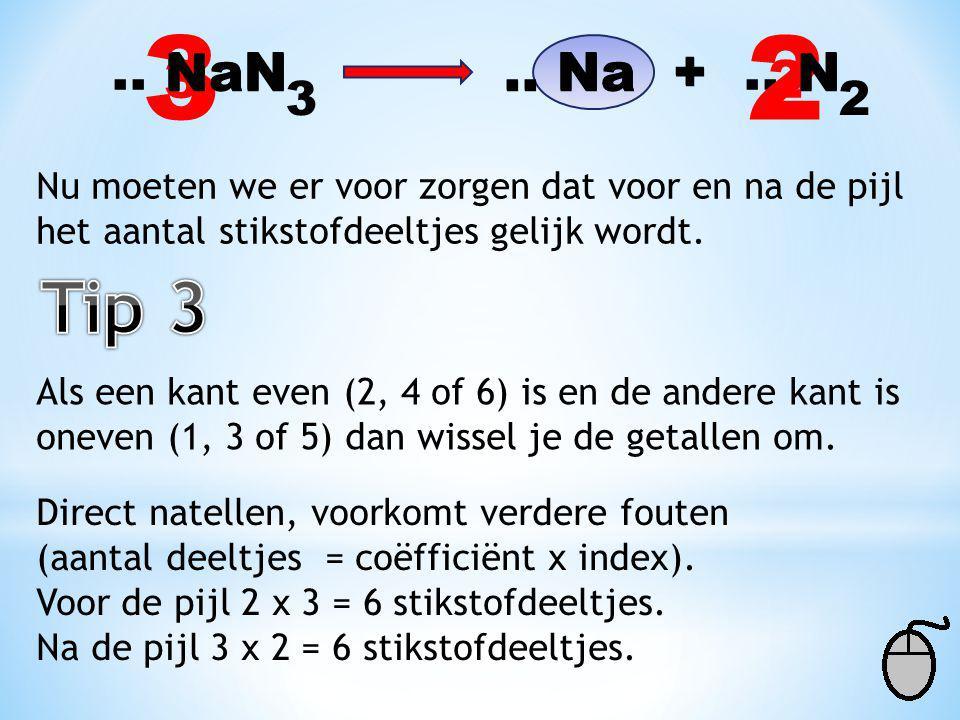 3 2. .. NaN .. Na + .. N. NaN .. Na + N. 3. 2. 3. 2.