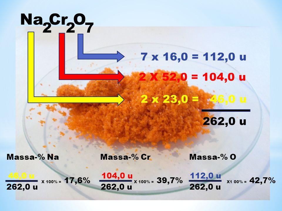 Na Cr O 2 2 7. 7 x 16,0 = 112,0 u. 2 X 52,0 = 104,0 u. 2 x 23,0 = 46,0 u. 262,0 u.