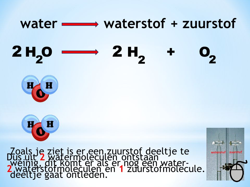 2 2 water waterstof + zuurstof H O H + O 2 2 2