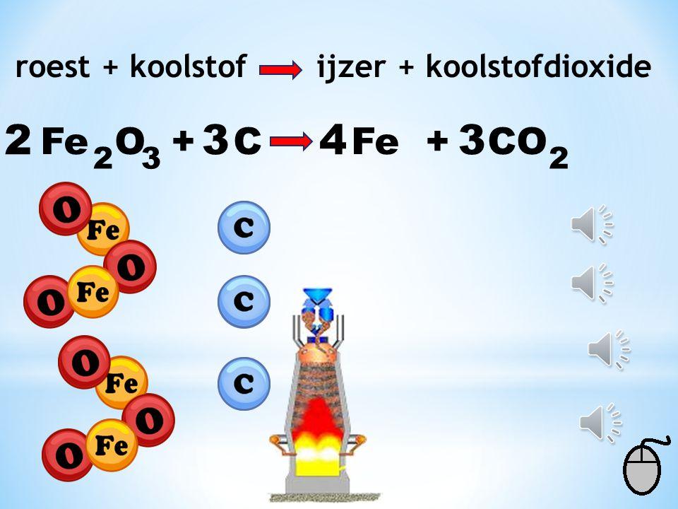 2 3 4 3 Fe O + C Fe + CO roest + koolstof ijzer + koolstofdioxide 2 3